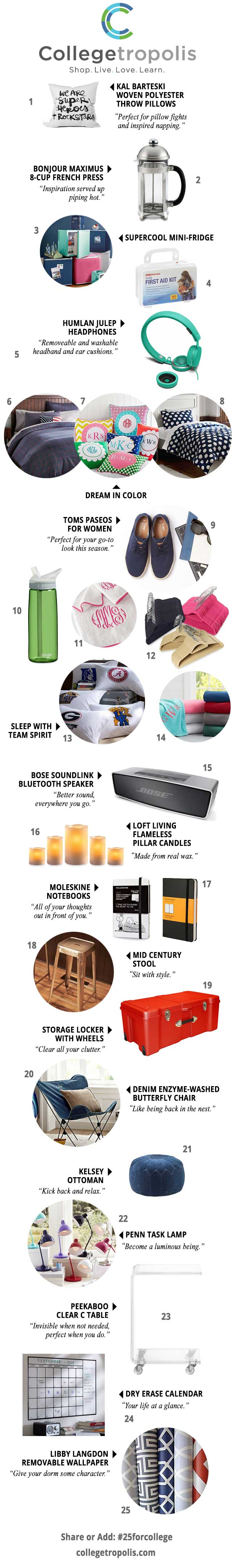 30 College Move-In Must Haves