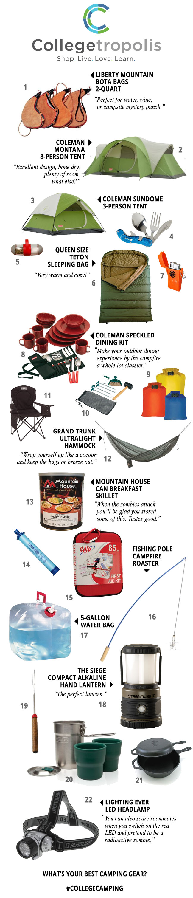 Must-Haves for Weekend Camping